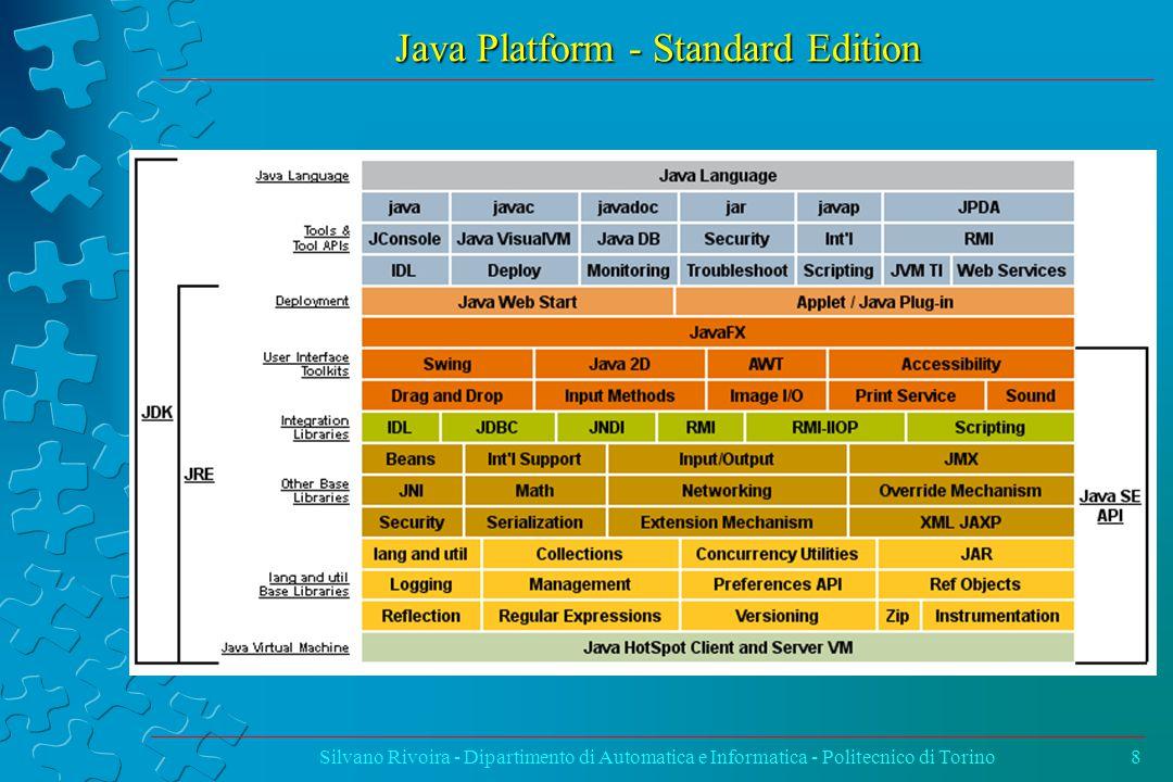 Java Platform - Standard Edition Silvano Rivoira - Dipartimento di Automatica e Informatica - Politecnico di Torino8