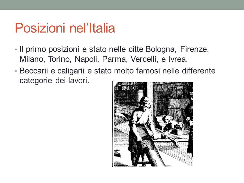Posizioni nel'Italia Il primo posizioni e stato nelle citte Bologna, Firenze, Milano, Torino, Napoli, Parma, Vercelli, e Ivrea.