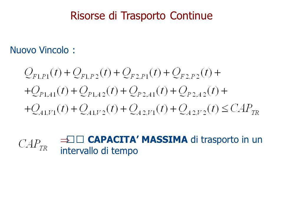 Risorse di Trasporto Continue Nuovo Vincolo :  CAPACITA' MASSIMA di trasporto in un intervallo di tempo