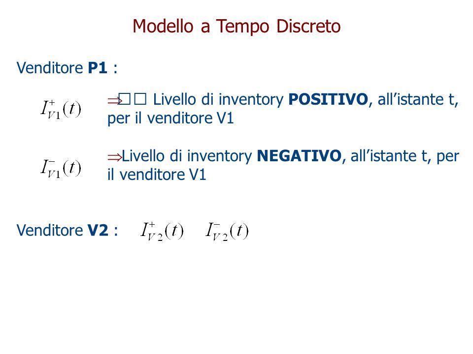Modello a Tempo Discreto  Livello di inventory POSITIVO, all'istante t, per il venditore V1  Livello di inventory NEGATIVO, all'istante t, per il venditore V1 Venditore V2 : Venditore P1 :