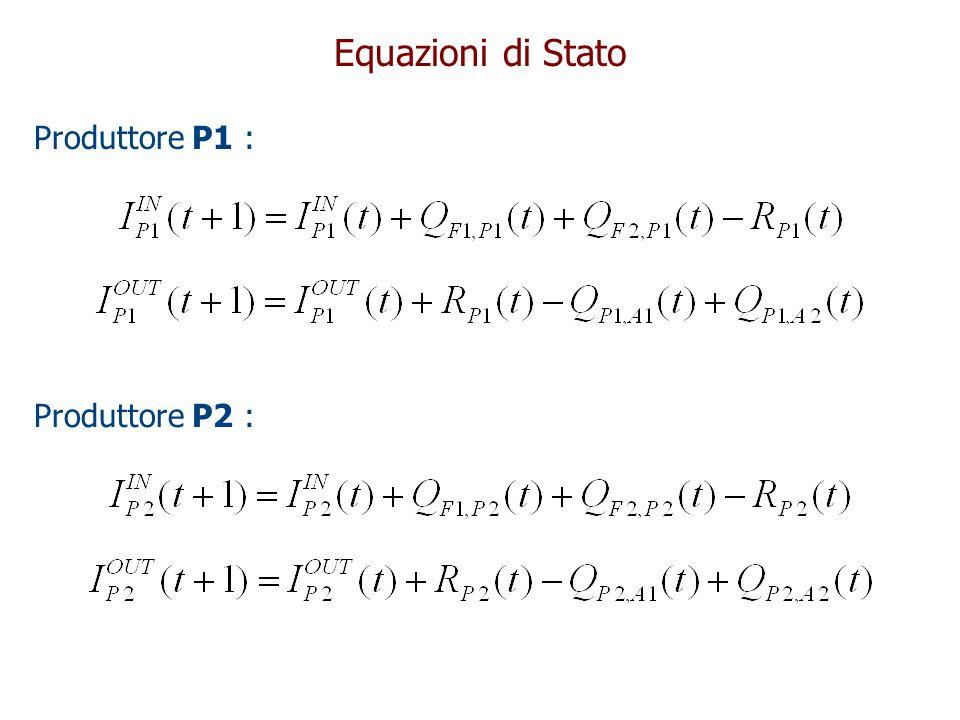 Equazioni di Stato Produttore P1 : Produttore P2 :