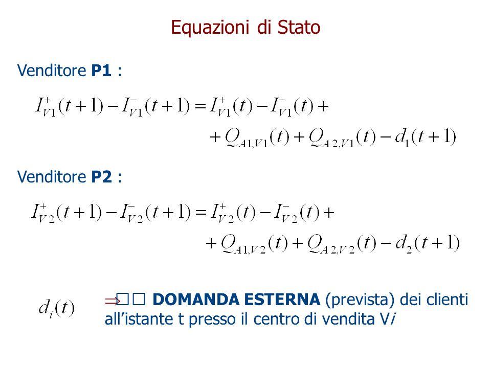 Equazioni di Stato Venditore P1 : Venditore P2 :  DOMANDA ESTERNA (prevista) dei clienti all'istante t presso il centro di vendita Vi