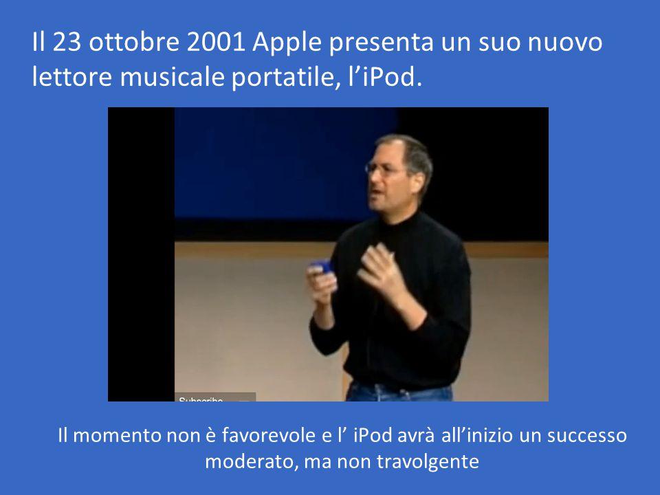 Il 23 ottobre 2001 Apple presenta un suo nuovo lettore musicale portatile, l'iPod.