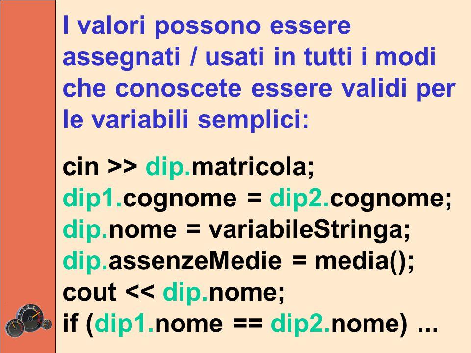 I valori possono essere assegnati / usati in tutti i modi che conoscete essere validi per le variabili semplici: cin >> dip.matricola; dip1.cognome = dip2.cognome; dip.nome = variabileStringa; dip.assenzeMedie = media(); cout << dip.nome; if (dip1.nome == dip2.nome)...