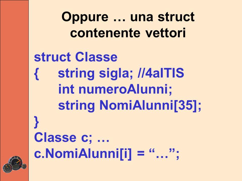 Oppure … una struct contenente vettori struct Classe { string sigla; //4aITIS int numeroAlunni; string NomiAlunni[35]; } Classe c; … c.NomiAlunni[i] = … ;