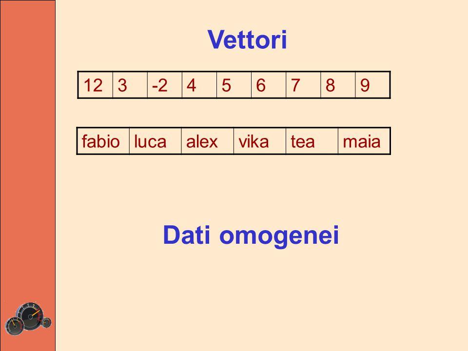 Vettori 123-2456789 fabiolucaalexvikateamaia Dati omogenei