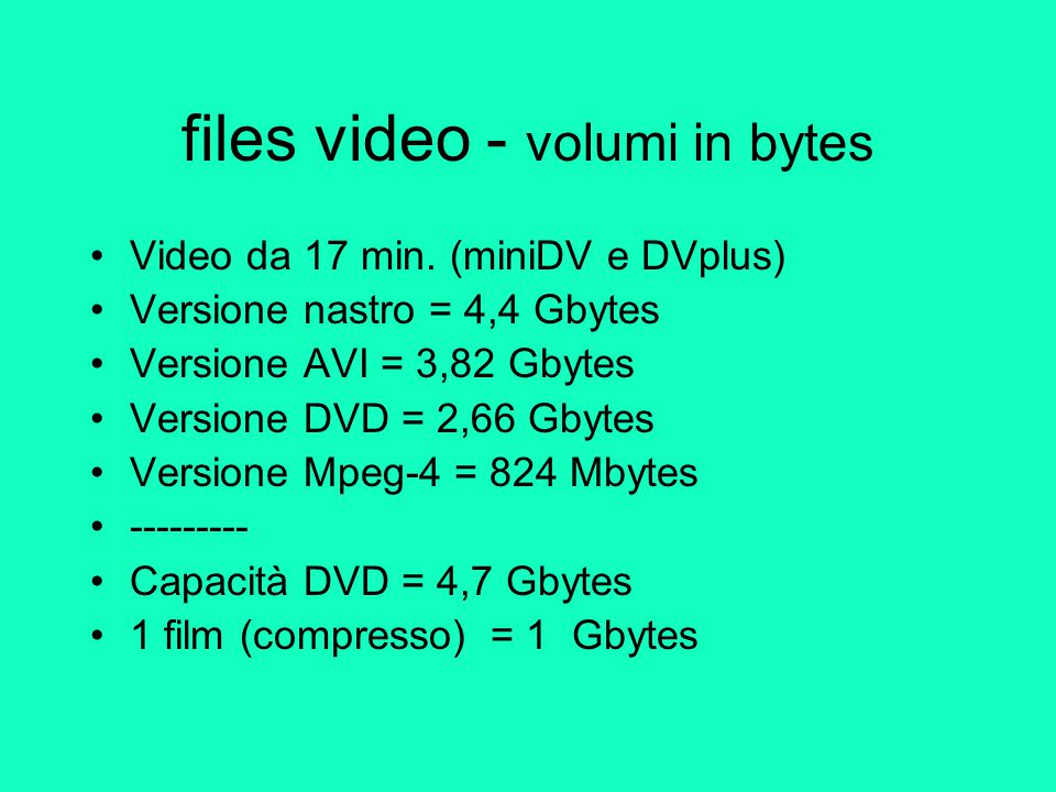 files video - volumi in bytes Video da 17 min. (miniDV e DVplus) Versione nastro = 4,4 Gbytes Versione AVI = 3,82 Gbytes Versione DVD = 2,66 Gbytes Ve
