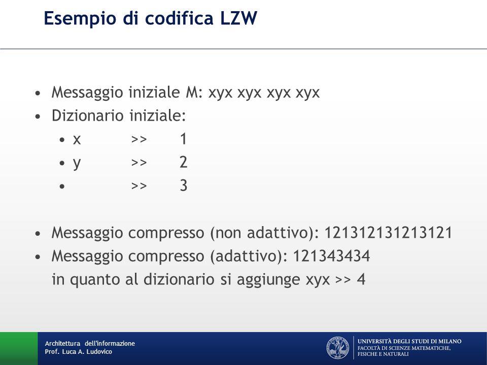 Esempio di codifica LZW Architettura dell'informazione Prof. Luca A. Ludovico Messaggio iniziale M: xyx xyx xyx xyx Dizionario iniziale: x >> 1 y >> 2