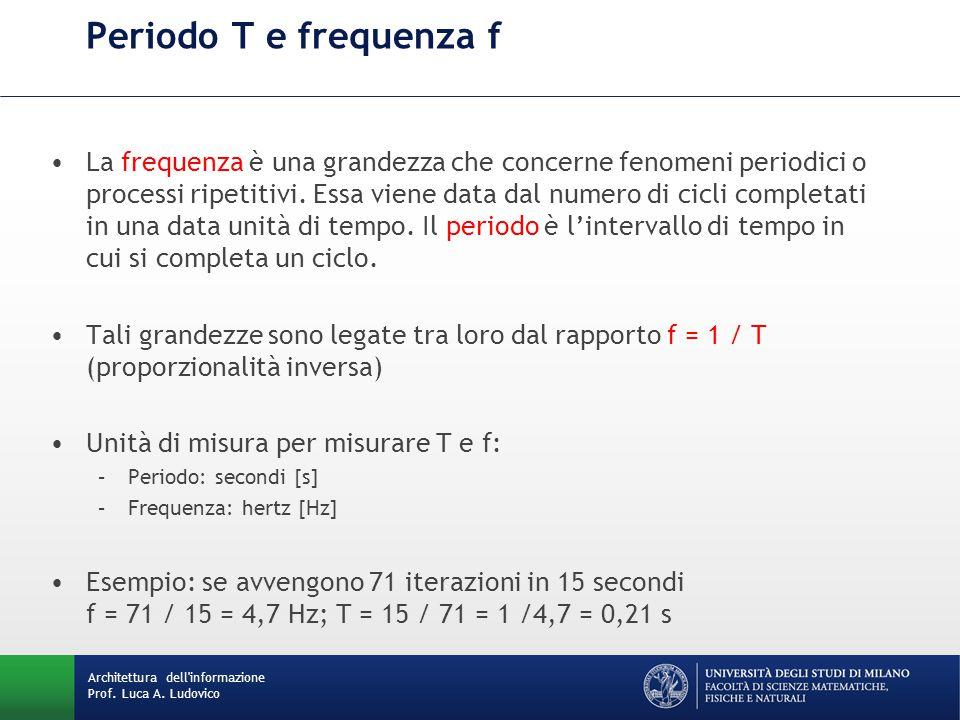 Architettura dell'informazione Prof. Luca A. Ludovico Periodo T e frequenza f La frequenza è una grandezza che concerne fenomeni periodici o processi