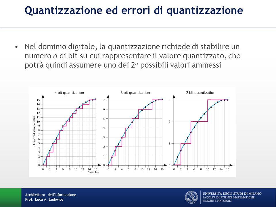 Architettura dell'informazione Prof. Luca A. Ludovico Quantizzazione ed errori di quantizzazione Nel dominio digitale, la quantizzazione richiede di s