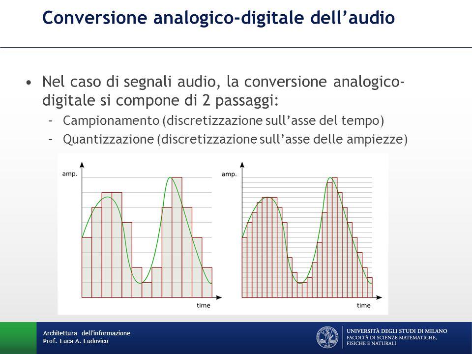 Architettura dell'informazione Prof. Luca A. Ludovico Conversione analogico-digitale dell'audio Nel caso di segnali audio, la conversione analogico- d