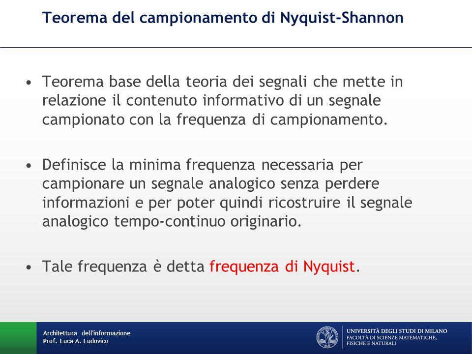 Architettura dell'informazione Prof. Luca A. Ludovico Teorema del campionamento di Nyquist-Shannon Teorema base della teoria dei segnali che mette in