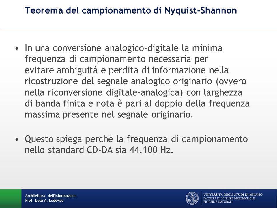 Architettura dell'informazione Prof. Luca A. Ludovico Teorema del campionamento di Nyquist-Shannon In una conversione analogico-digitale la minima fre