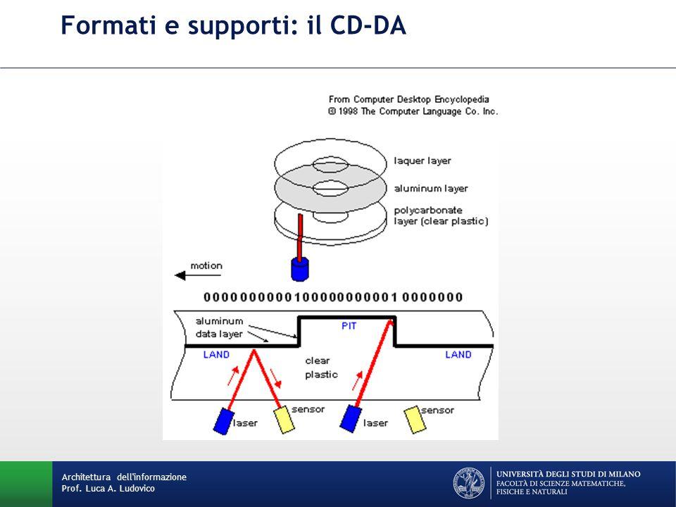 Architettura dell informazione Prof. Luca A. Ludovico Formati e supporti: il CD-DA