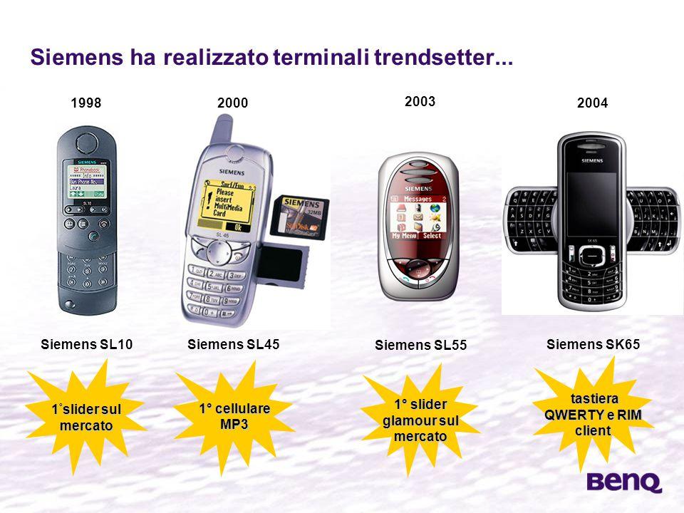Siemens ha realizzato terminali trendsetter... Siemens SL10 1 ° slider sul mercato Siemens SK65 tastiera QWERTY e RIM client tastiera QWERTY e RIM cli