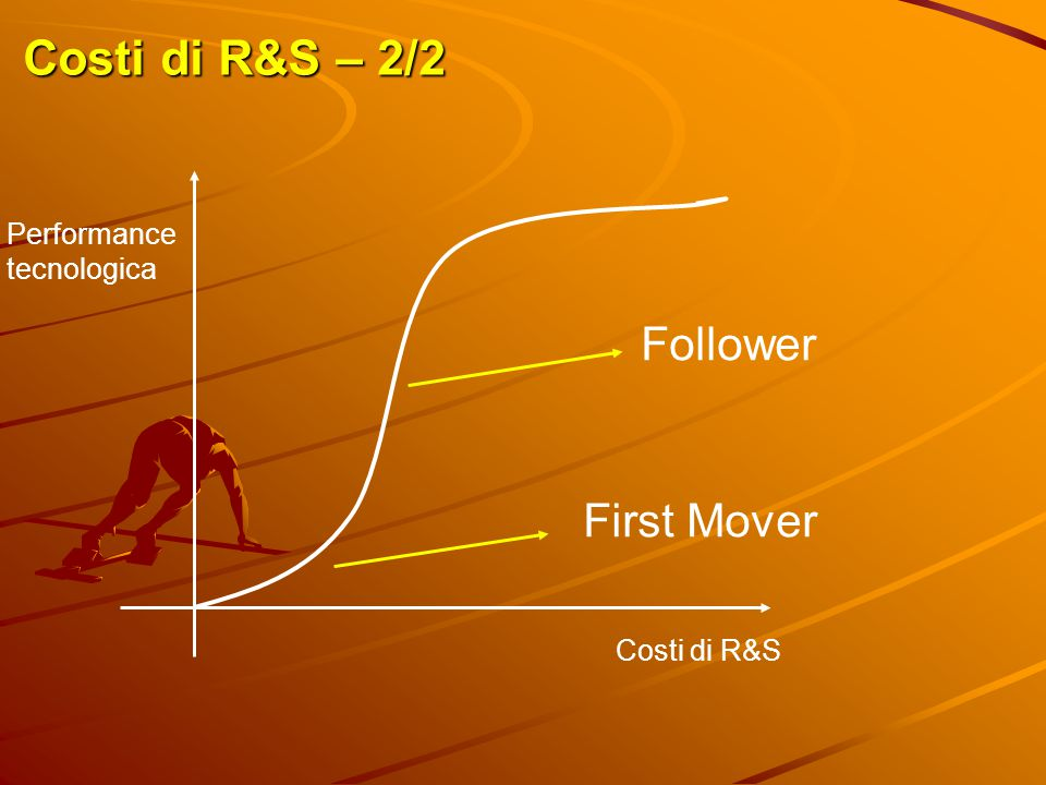 Costi di R&S – 2/2 First Mover Follower Performance tecnologica Costi di R&S