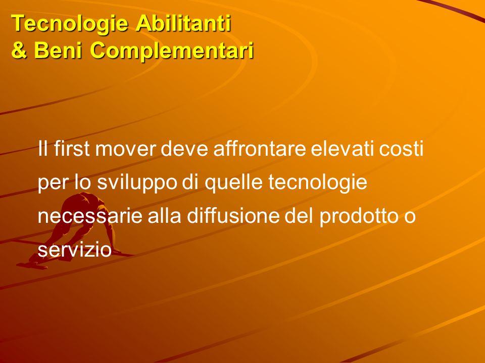 Tecnologie Abilitanti & Beni Complementari Il first mover deve affrontare elevati costi per lo sviluppo di quelle tecnologie necessarie alla diffusion