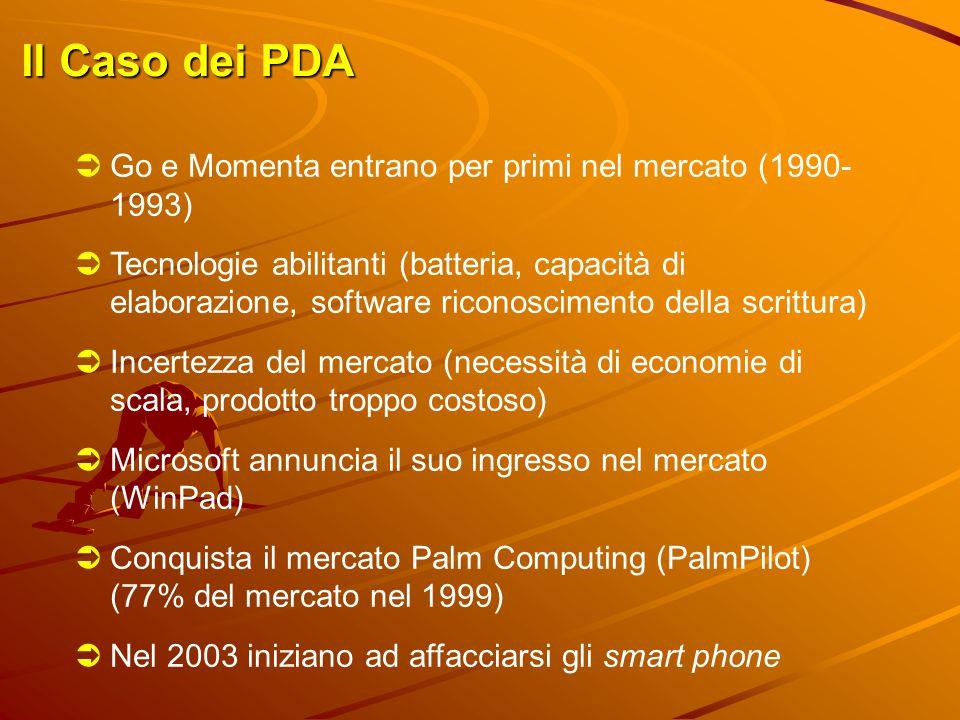 Il Caso dei PDA  Go e Momenta entrano per primi nel mercato (1990- 1993)  Tecnologie abilitanti (batteria, capacità di elaborazione, software ricono