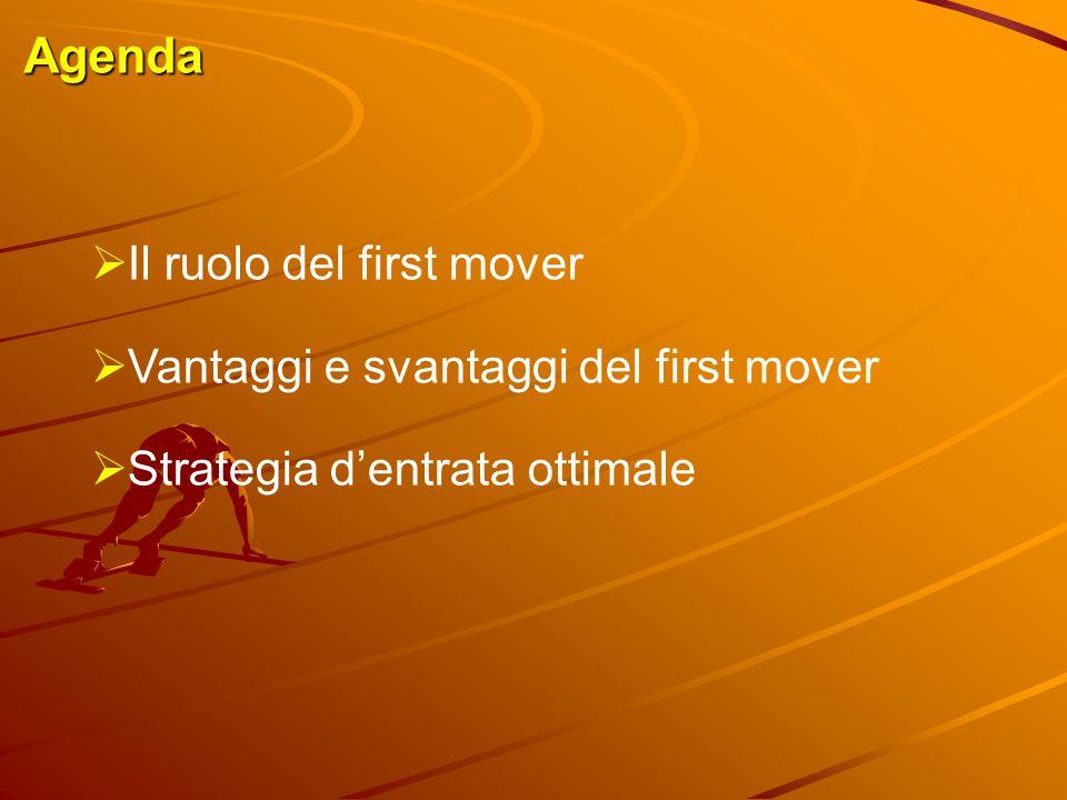 Il First Mover I primi ad introdurre sul mercato una nuova categoria di prodotti o servizi Il tempo può diventare una risorsa strategica!