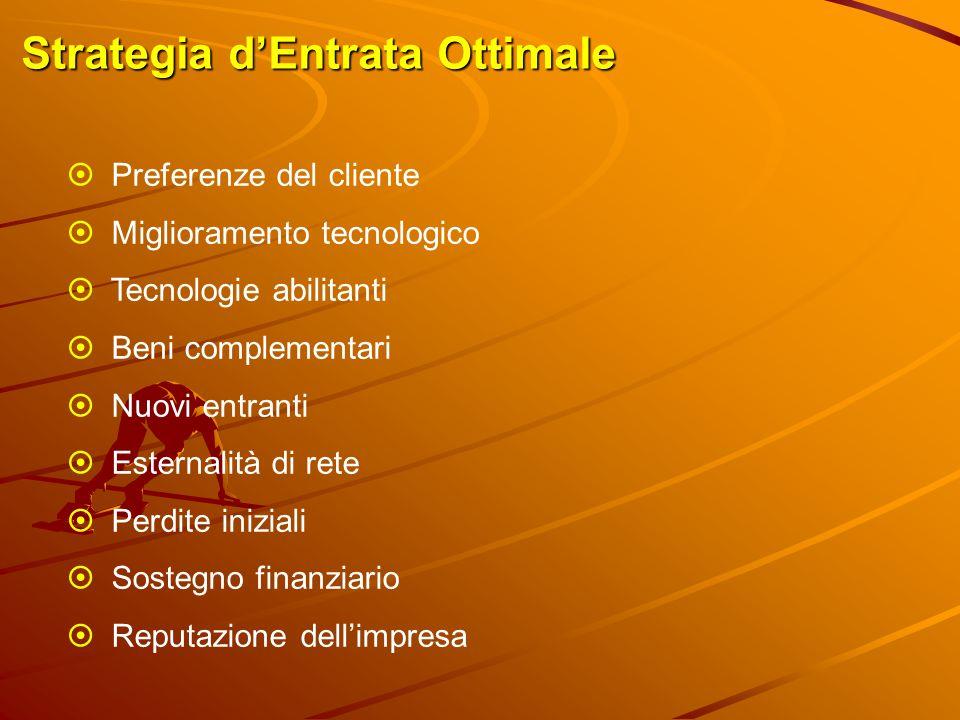 Strategia d'Entrata Ottimale  Preferenze del cliente  Miglioramento tecnologico  Tecnologie abilitanti  Beni complementari  Nuovi entranti  Este