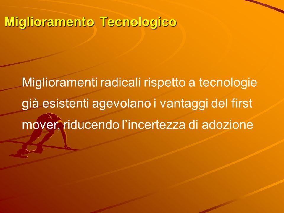 Miglioramento Tecnologico Miglioramenti radicali rispetto a tecnologie già esistenti agevolano i vantaggi del first mover, riducendo l'incertezza di a