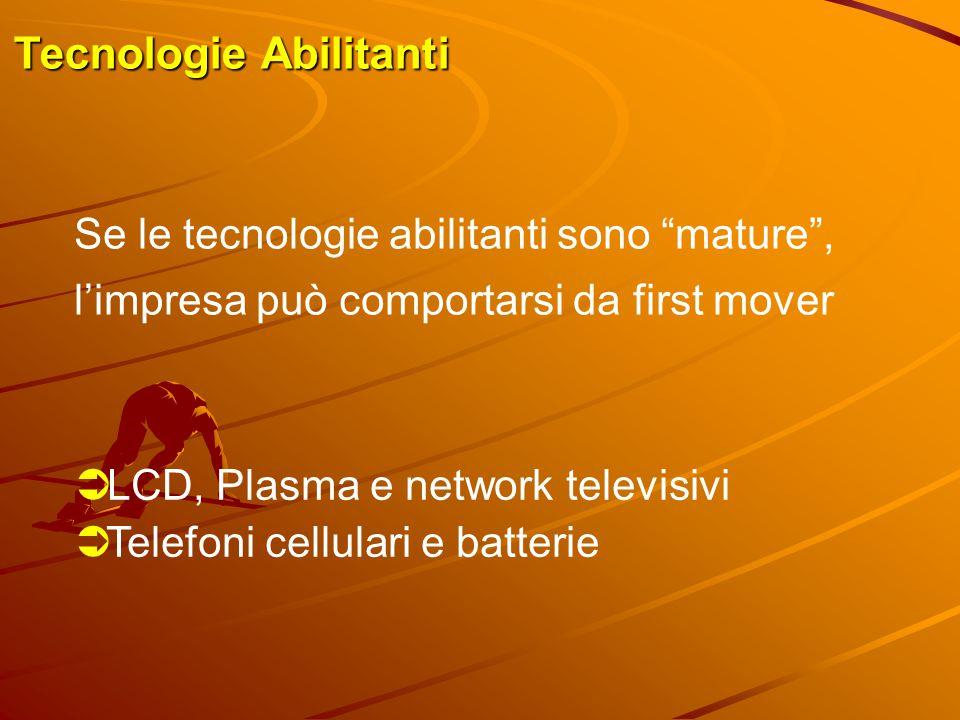 """Tecnologie Abilitanti Se le tecnologie abilitanti sono """"mature"""", l'impresa può comportarsi da first mover  LCD, Plasma e network televisivi  Telefon"""