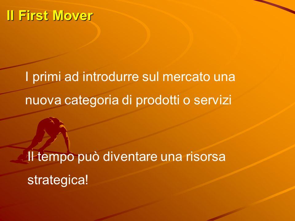 Tipologie di Nuovi Entranti  First mover (pioneri)  Early fellower (entranti iniziali)  Late entrant (entranti ritardatari)