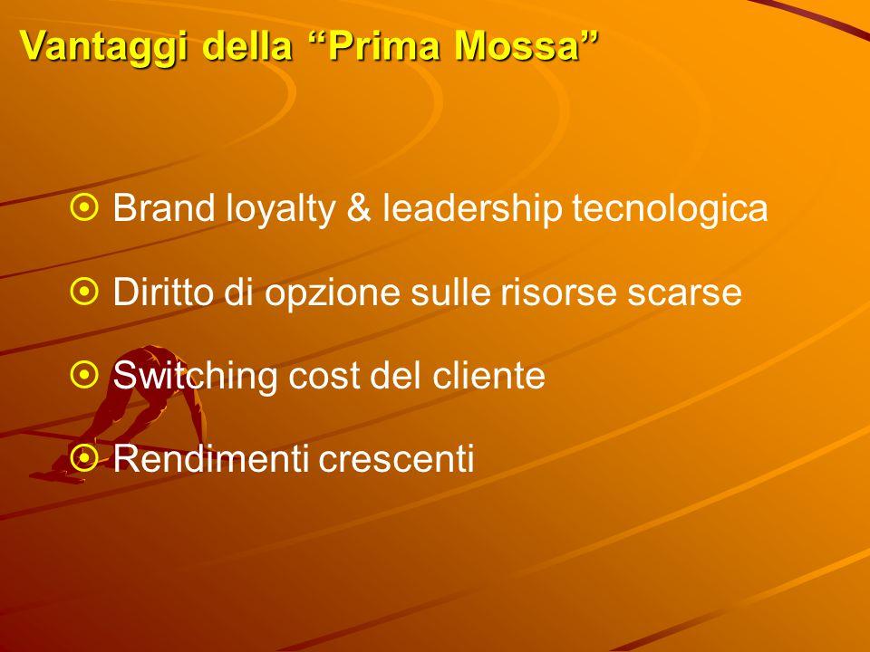 """Vantaggi della """"Prima Mossa""""  Brand loyalty & leadership tecnologica  Diritto di opzione sulle risorse scarse  Switching cost del cliente  Rendime"""