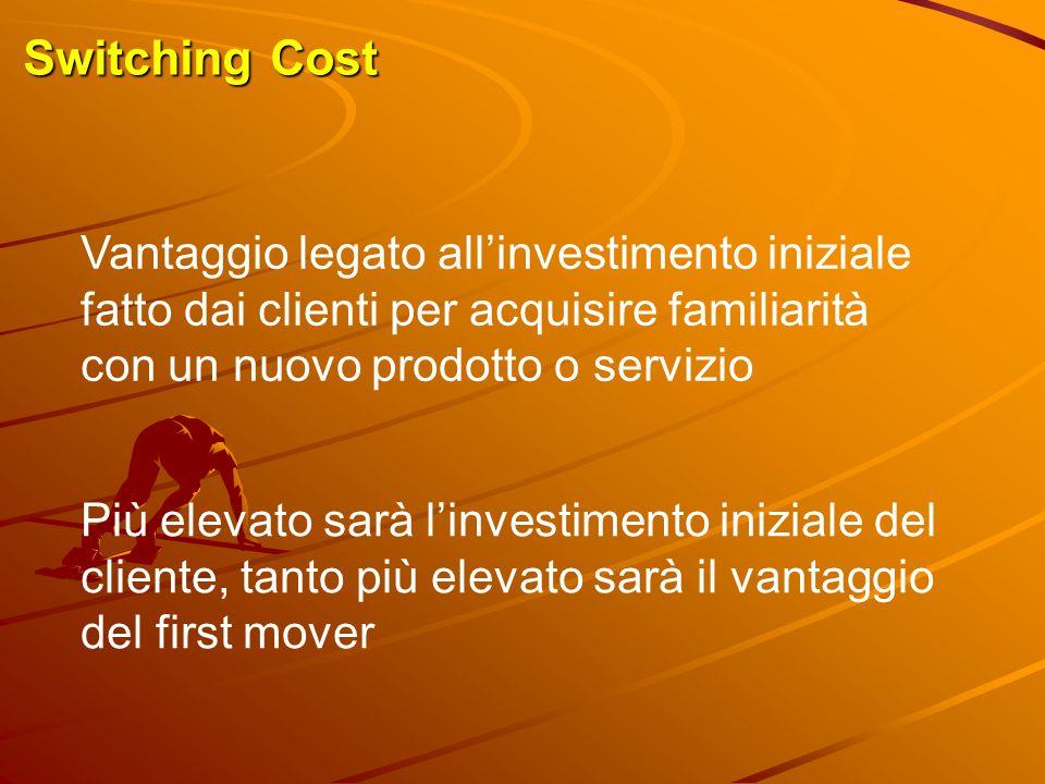 Switching Cost Vantaggio legato all'investimento iniziale fatto dai clienti per acquisire familiarità con un nuovo prodotto o servizio Più elevato sar