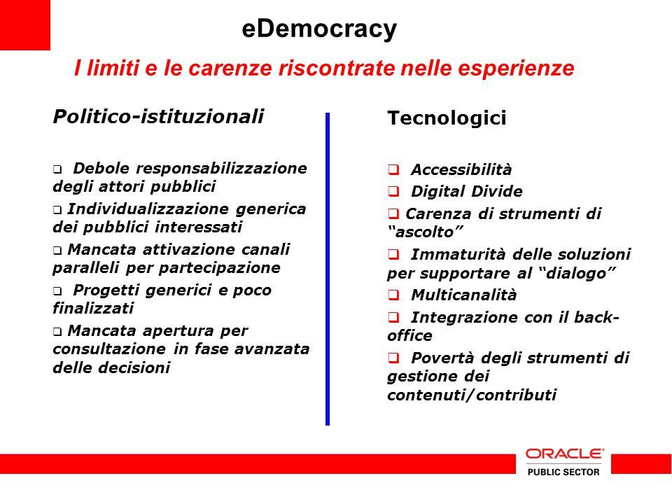 eDemocracy La condivisione di intenti eDemocracy Sfruttare l'intelligenza collettiva Architettura partecipativa Processi inclusivi Dati arricchiti dalla partecipazione Reputazione