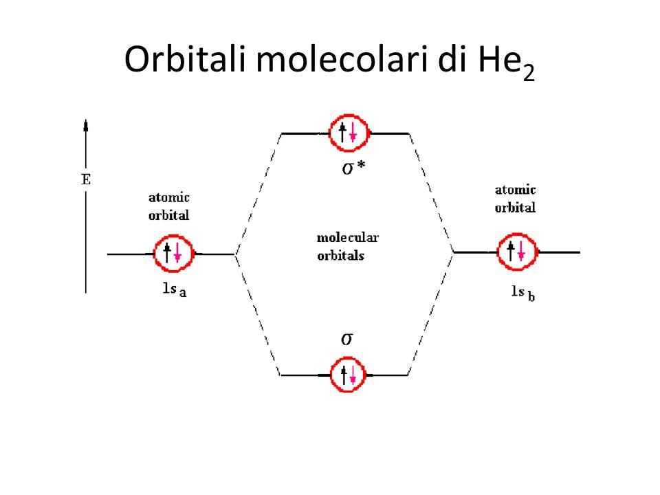 Diagramma dei livelli energetici per H 2 Energia di legame