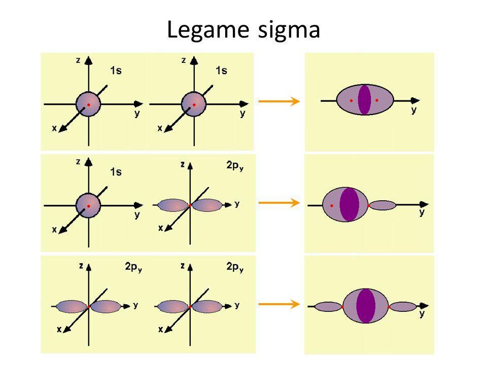 Orbitali molecolari di He 2
