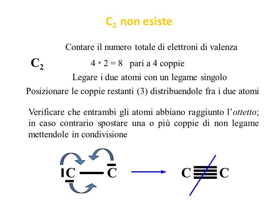 Formula di Lewis di N 2 N2N2 Legare i due atomi con un legame singolo N Contare il numero totale di elettroni di valenza 5 * 2 = 10 pari a 5 coppie Posizionare le coppie restanti (4) distribuendole fra i due atomi Verificare che entrambi gli atomi abbiano raggiunto l'ottetto; in caso contrario spostare una o più coppie di non legame mettendole in condivisione N