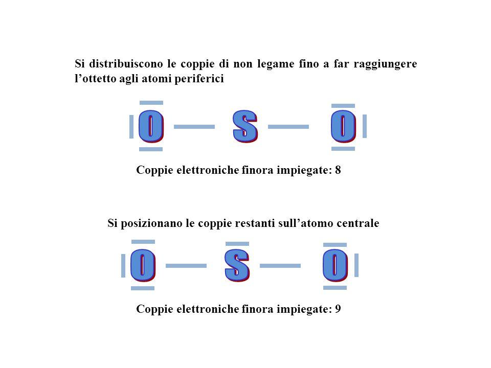 SO 2 Numero totale di elettroni di valenza: L'atomo centrale è quello meno elettronegativo A questo vanno legati gli atomi periferici Formule di Lewis seconde le regole VSEPR n.e.