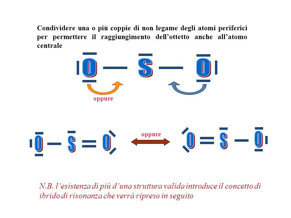 Si distribuiscono le coppie di non legame fino a far raggiungere l'ottetto agli atomi periferici Si posizionano le coppie restanti sull'atomo centrale Coppie elettroniche finora impiegate: 8 Coppie elettroniche finora impiegate: 9