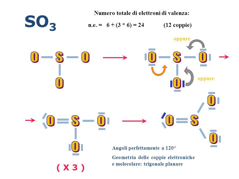 120° In realtà, l'angolo di legame è <120° poiché la coppia di non legame esercita una repulsione maggiore sulle coppie di legame ! La geometria delle