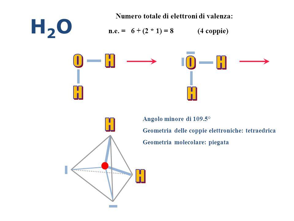 SO 3 Numero totale di elettroni di valenza: n.e. = 6 + (3 * 6) = 24 (12 coppie) oppure ( X 3 ) Angoli perfettamente a 120° Geometria delle coppie elet
