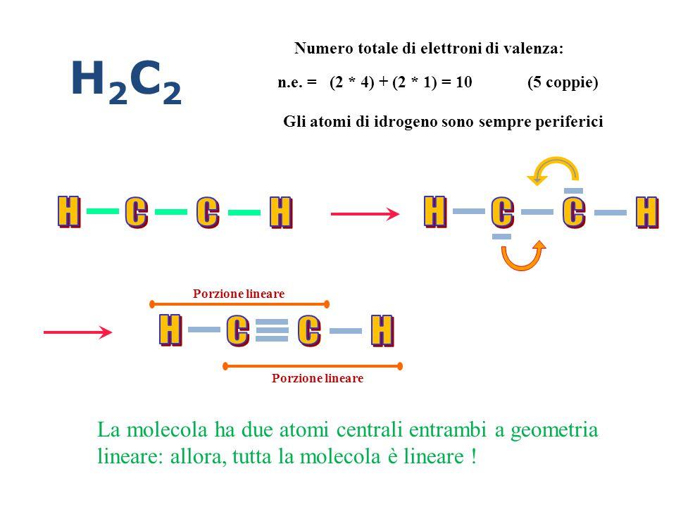 H2OH2O Numero totale di elettroni di valenza: n.e. = 6 + (2 * 1) = 8 (4 coppie) Angolo minore di 109.5° Geometria delle coppie elettroniche: tetraedri