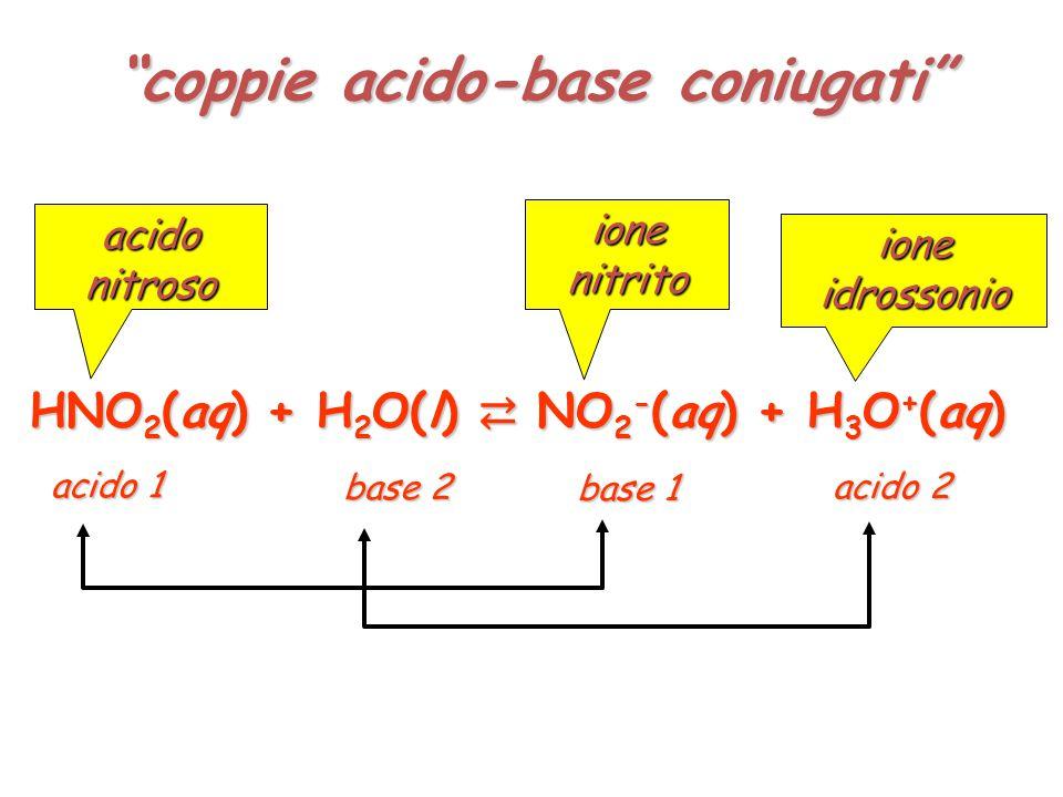 Acido = donatore di protoni, H + Base = accettore di protoni,H + Base = accettore di protoni, H + Definizione di Brønsted e Lowry (1923) (per acidi e basi in soluzione acquosa) Johannes Nicolaus Brønsted 1879-1947 Thomas Martin Lowry 1874-1936
