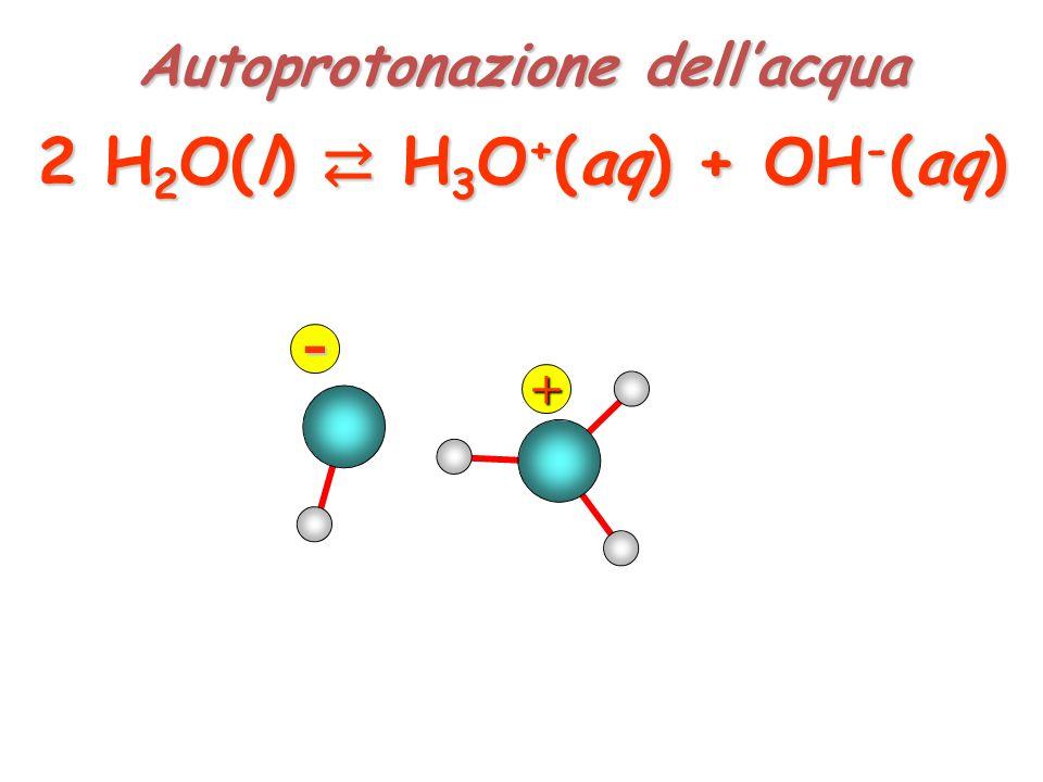 2 H 2 O(l) ⇄ H 3 O + (aq) + OH - (aq) Autoprotonazione dell'acqua