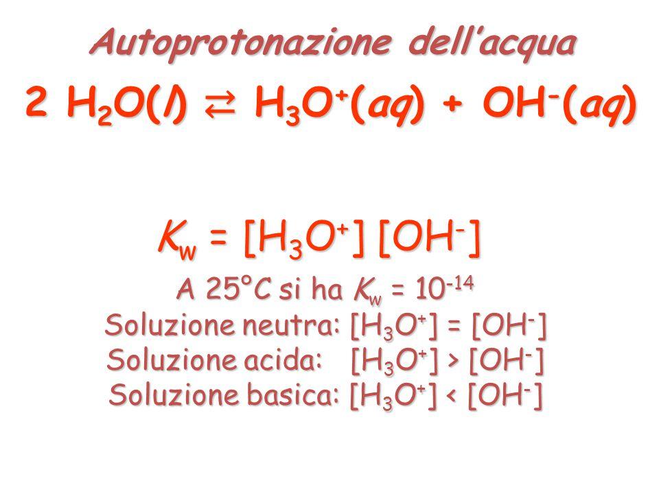 2 H 2 O(l) ⇄ H 3 O + (aq) + OH - (aq) Autoprotonazione dell'acqua + -