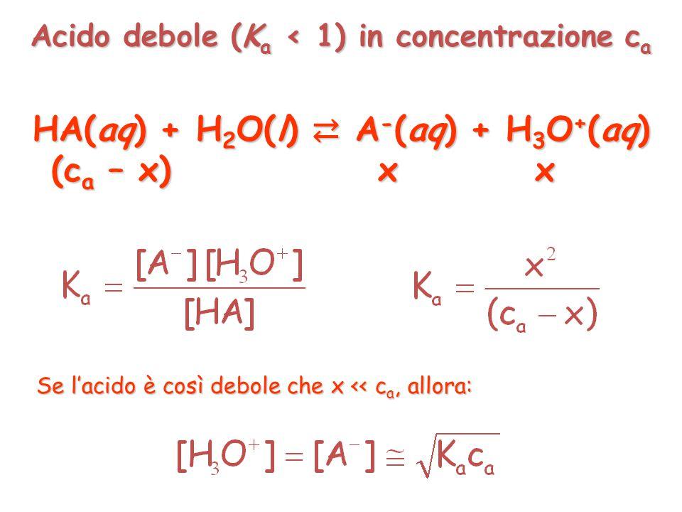 lnK w 1/T  H ° > 0 1/T 10 -14 10 -13 10 -15 10 -16 25°C Soluzione neutra: A 25°C: pH = 7; a T 7; a T > 25°C: pH 7; a T > 25°C: pH < 7 T > 25°C T < 25°C 2 H 2 O(l) ⇄ H 3 O + (aq) + OH - (aq)