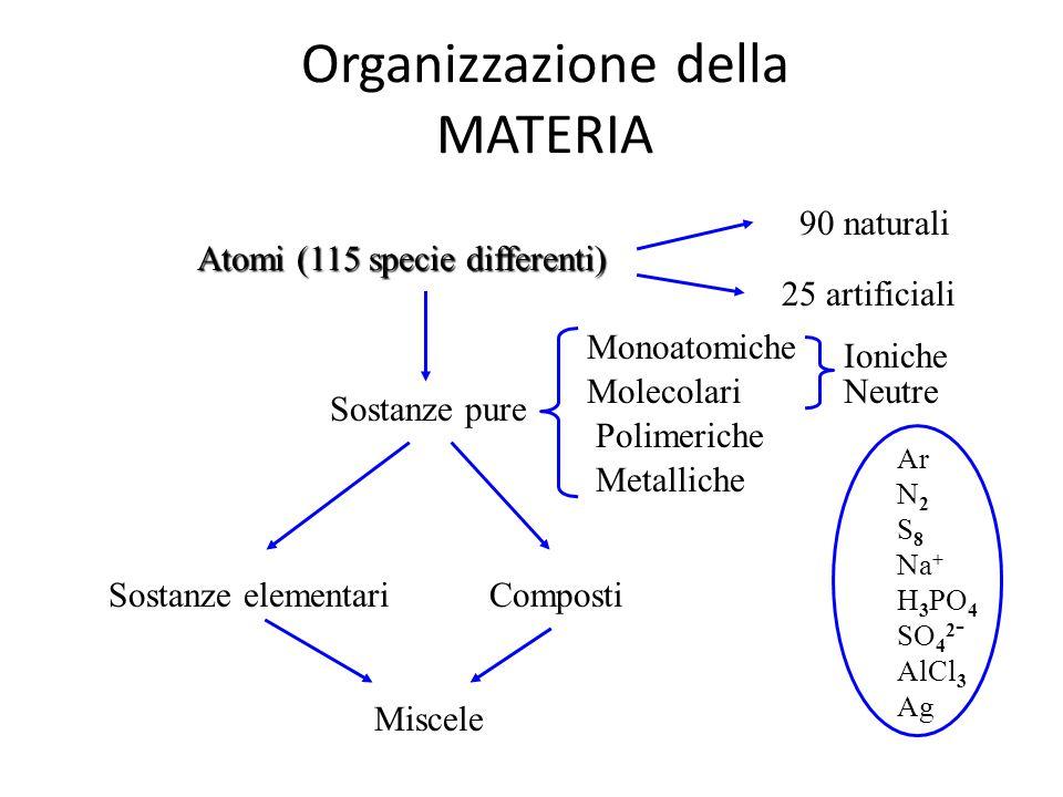 Composizione media di miscele eterogenee
