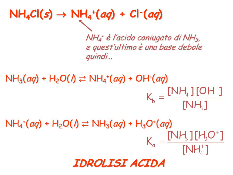 NaNO 2 (s)  Na + (aq) + NO 2 - (aq) NO 2 - è la base coniugata di HNO 2, e quest'ultimo è un acido debole quindi… HNO 2 (aq) + H 2 O(l) ⇄ NO 2 - (aq) + H 3 O + (aq) NO 2 - (aq) + H 2 O(l) ⇄ HNO 2 (aq) + OH - (aq) IDROLISI BASICA