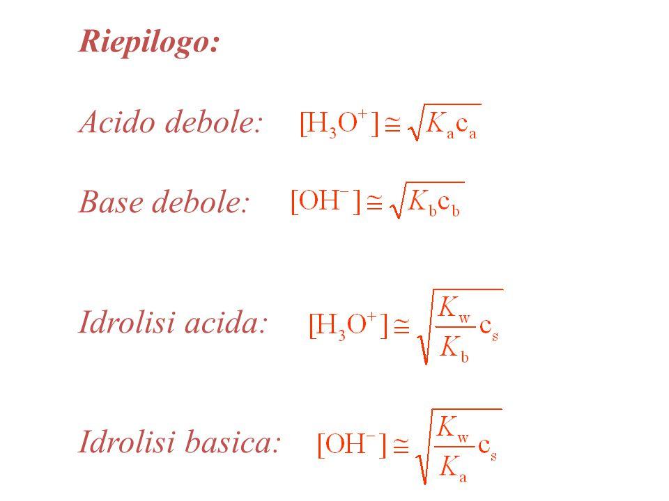 Un soluzione con un acido debole e la sua base coniugata, con c a e c b in quantità paragonabili, è un tampone. cacacaca cbcbcbcb L'aggiunta di una pi