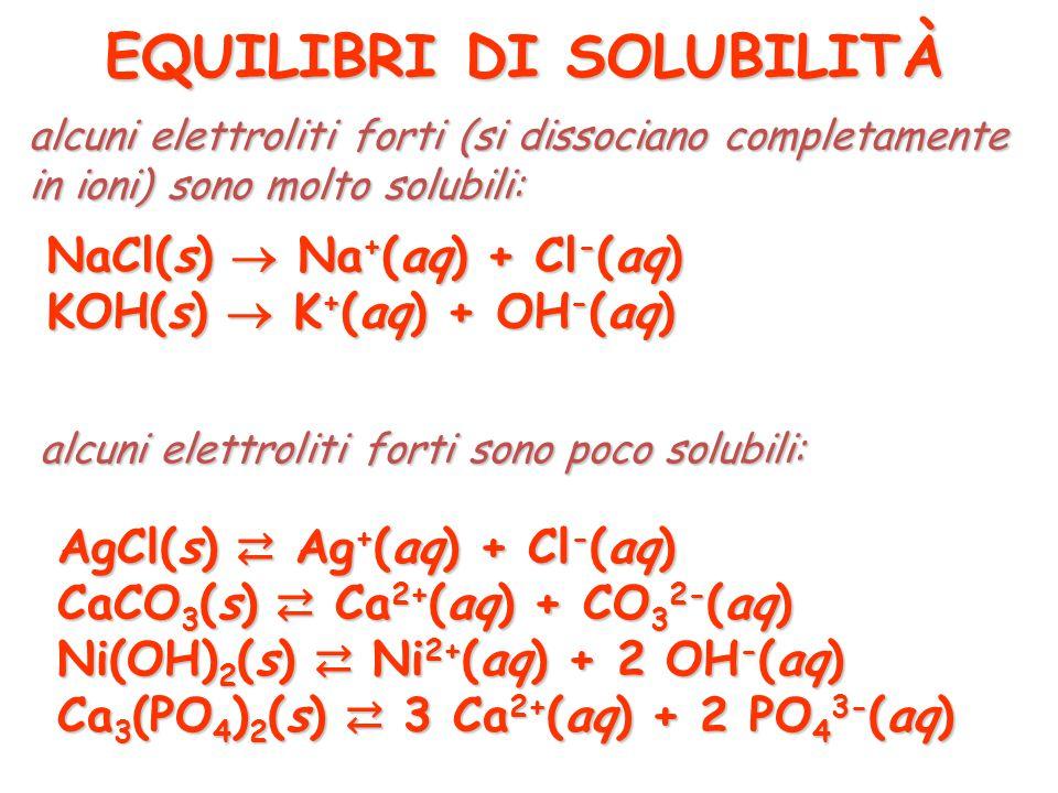 0 2 4 6 1 3 5 7 8 10 12 14 9 11 13 pH fenolftaleina blu di bromotimolo metil arancio rosso fenolo alcuni indicatori: