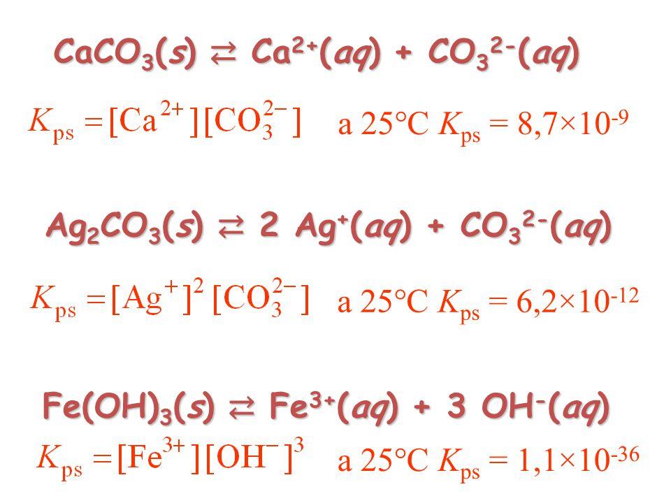 EQUILIBRI DI SOLUBILITÀ NaCl(s)  Na + (aq) + Cl - (aq) KOH(s)  K + (aq) + OH - (aq) alcuni elettroliti forti (si dissociano completamente in ioni) sono molto solubili: AgCl(s) ⇄ Ag + (aq) + Cl - (aq) CaCO 3 (s) ⇄ Ca 2+ (aq) + CO 3 2- (aq) Ni(OH) 2 (s) ⇄ Ni 2+ (aq) + 2 OH - (aq) Ca 3 (PO 4 ) 2 (s) ⇄ 3 Ca 2+ (aq) + 2 PO 4 3- (aq) alcuni elettroliti forti sono poco solubili: