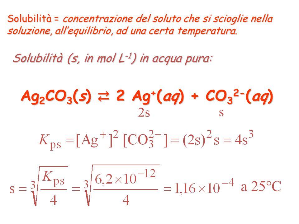 Ag 2 CO 3 (s) ⇄ 2 Ag + (aq) + CO 3 2- (aq) a 25°C K ps = 6,2×10 -12 Fe(OH) 3 (s) ⇄ Fe 3+ (aq) + 3 OH - (aq) a 25°C K ps = 1,1×10 -36 CaCO 3 (s) ⇄ Ca 2