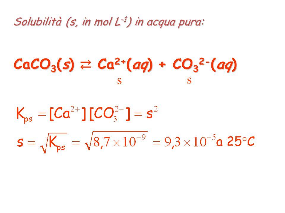 Solubilità = concentrazione del soluto che si scioglie nella soluzione, all'equilibrio, ad una certa temperatura. Ag 2 CO 3 (s) ⇄ 2 Ag + (aq) + CO 3 2