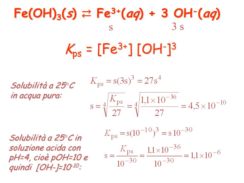 CaCO 3 (s) Ca 2+ (aq) + CO 3 2- (aq) CaCO 3 (s) ⇄ Ca 2+ (aq) + CO 3 2- (aq) a 25°C s s Solubilità (s, in mol L -1 ) in acqua pura: